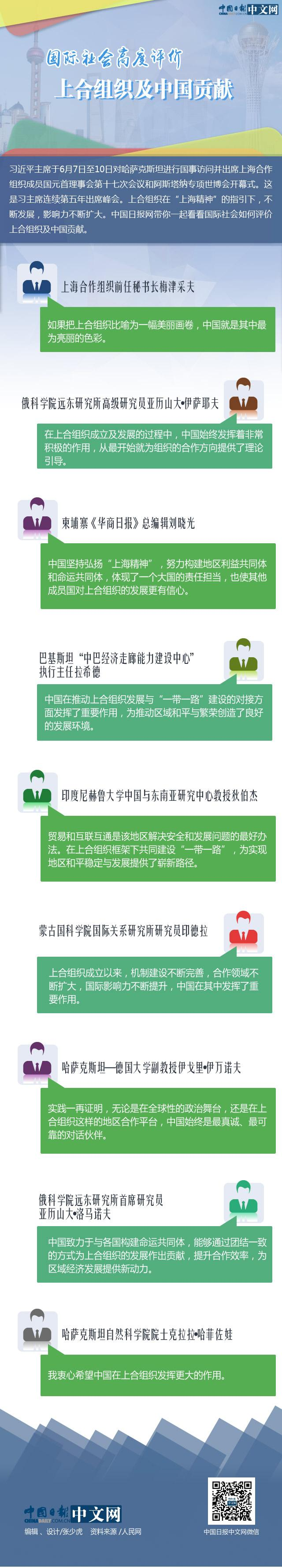 国际社会高度评价上合组织及中国贡献