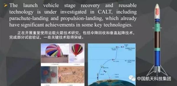 秒杀猎鹰9!中国官方曝光可重复火箭:三步走