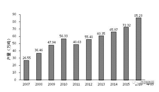官方发布小龙虾报告:经济开发价值有望超过千亿元