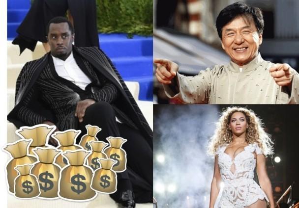 福布斯公布名人收入排行 成龙系唯一上榜华人