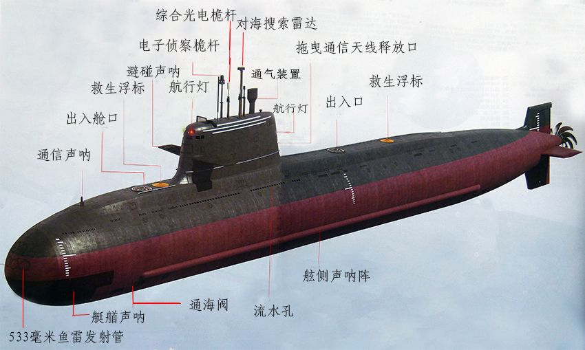 军方罕见披露我AIP潜艇进展 技术被赞世界先进