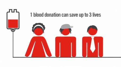 国际献血日:救人一命日,也是你的健康日
