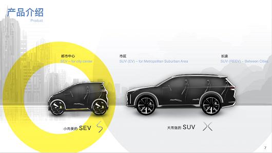 车和家2018年推电动微车 配可更换电池