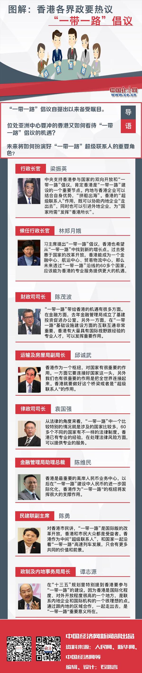 """图解:香港各界政要热议""""一带一路""""倡议"""
