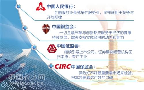 """陆家嘴论坛""""一行三会""""齐发声:金融业改革开放不能动摇"""
