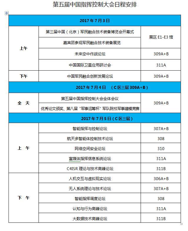 第五届中国指挥控制大会引爆热点领域