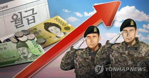 韩义务兵明年涨薪 系文在寅竞选承诺