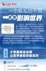 一个崛起的中国正在影响世界