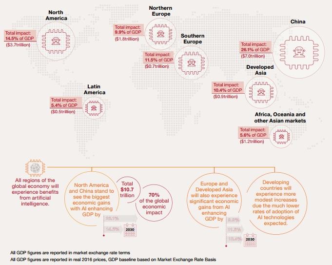 2030年中国gdp总量多少人民币_2015年日本gdp总量 2015年中国GDP将占世界总量两成