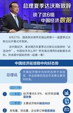 总理致辞谈了这6组数据