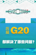 历届G20都解决了哪些问题?