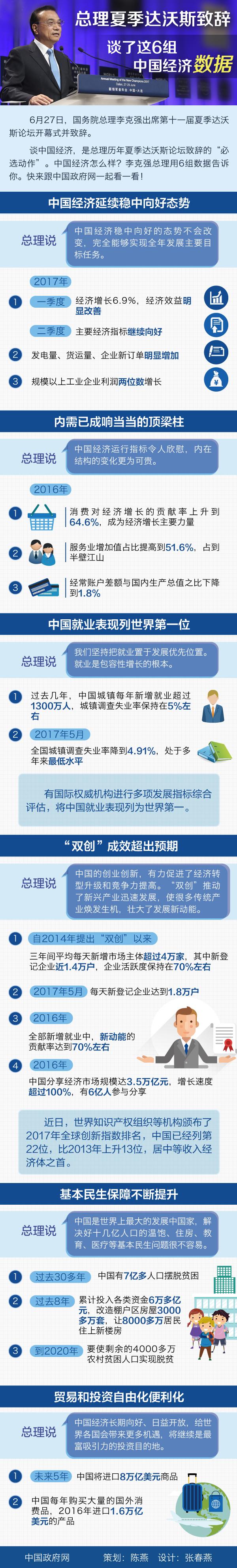 【图解】总理夏季达沃斯致辞谈了这6组中国经济数据