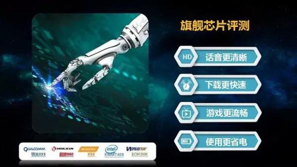 中国移动评5大旗舰手机芯片:麒麟960媲美骁龙835