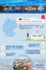 汉堡和杭州其实很像