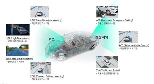 LG电子与德国车企合作 提供驾驶辅助摄像头