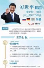图解:习近平出访俄罗斯、德国并出席G20峰会前瞻