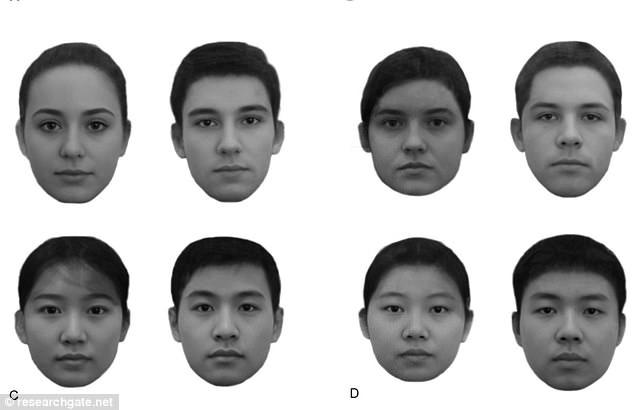 研究:通过面部表情可判断出你是贫穷或是富有