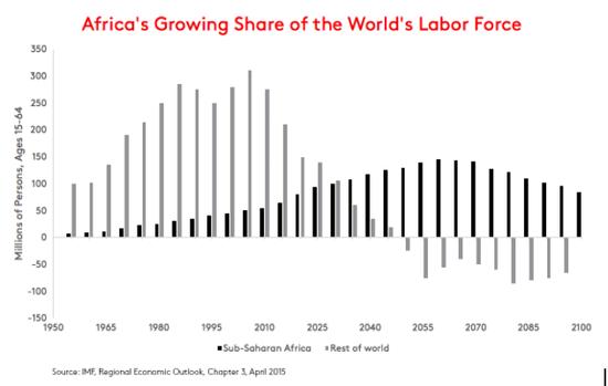 影响力日增  中国科技与贸易在非洲颇受欢迎