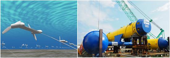 全球首台100千瓦级海流发电机开始下水试验