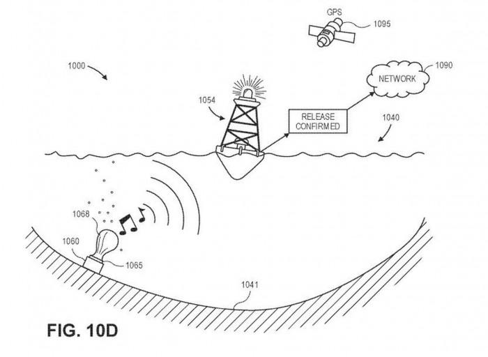 陆地上地方不多了:亚马逊申请水下仓库专利