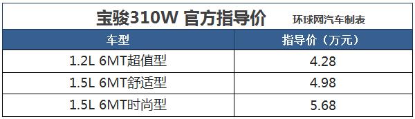 宝骏310W正式上市 售价4.28-5.68万元