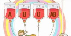 老人输血染艾诉医院血站