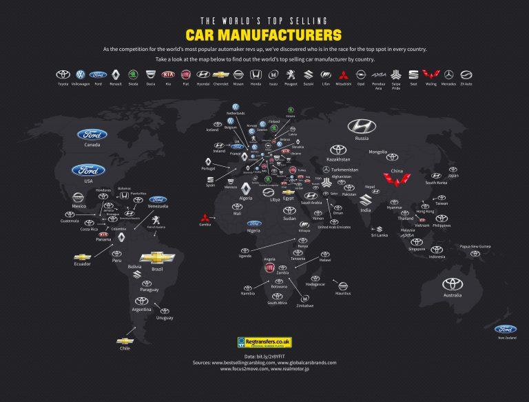 汽车品牌销售全球分布图:丰田包揽49国冠军