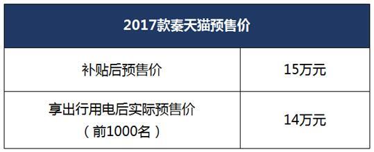 2017款秦补贴后预售15万 将于7月22日上市