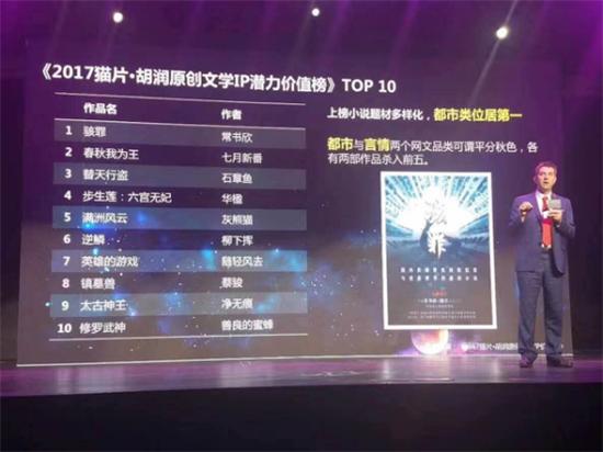 《镇墓兽》进入胡润原创文学IP潜力价值榜TOP10 蓝港影业拿下影视开发权