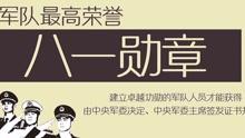 动画:中国特色功勋荣誉表彰制度涉及哪些群体