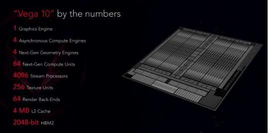 风冷水冷四款齐发 AMD RX Vega游戏卡全面登场
