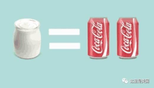 1杯酸奶=2罐可乐?知道真相的妹子已哭晕......