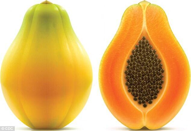 从墨西哥进口木瓜已致一百多名美国人感染沙门氏菌