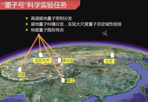 中国量子通信再抛重大成果 专家:技术独一无二