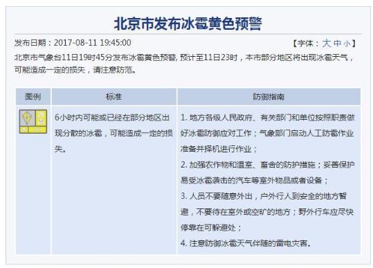 北京气象台发布冰雹黄色预警 城区遭遇冰雹天气