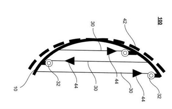 """谷歌自动驾驶专利:要撞到人时车身立刻变""""软"""""""
