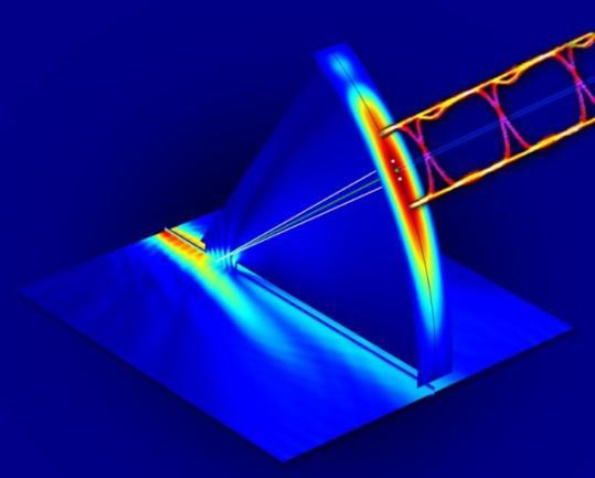 研究人员首次用太赫兹多路技术传输数据