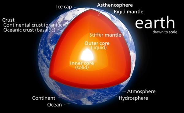 地球内部最大秘密浮现:这么多神秘热量哪来的