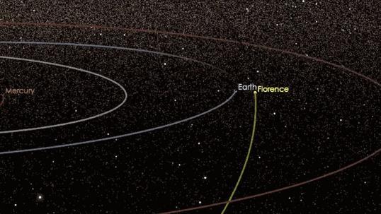 """小行星""""佛罗伦萨""""将于9月初掠过地球"""