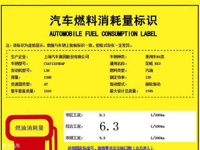 荣威RX3将搭1.3T/1.6L发动机 年内上市