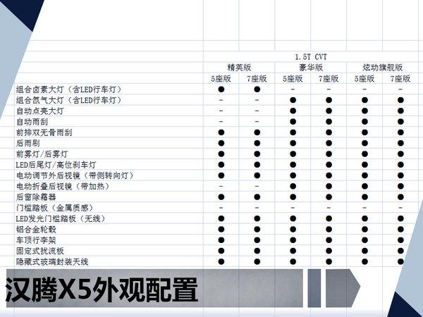 汉腾全新SUV-X5配置曝光 售价6.98-12.98万-图1