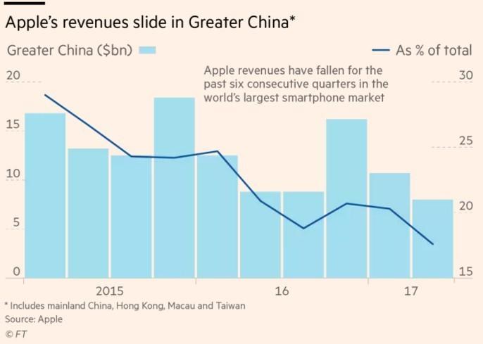 在华脱节?库克去年在中国星巴克用不了Apple Pay
