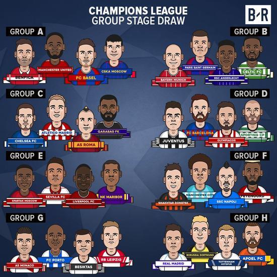 欧冠32强分组:皇马VS多特 巴萨VS尤文 拜仁VS巴黎