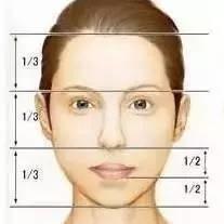 """""""长寿脸""""原来有这10大特征,赶紧照照镜子!有3个就能高寿!"""