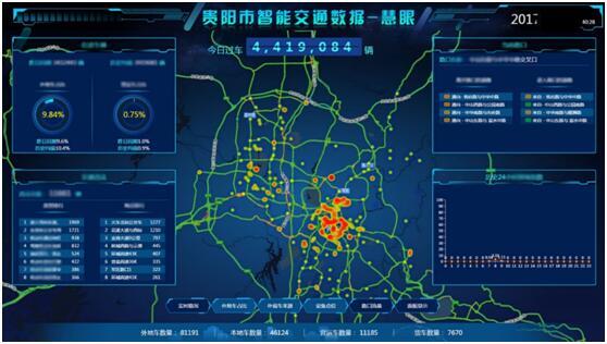 海信:如何用人工智能改变一座城市?