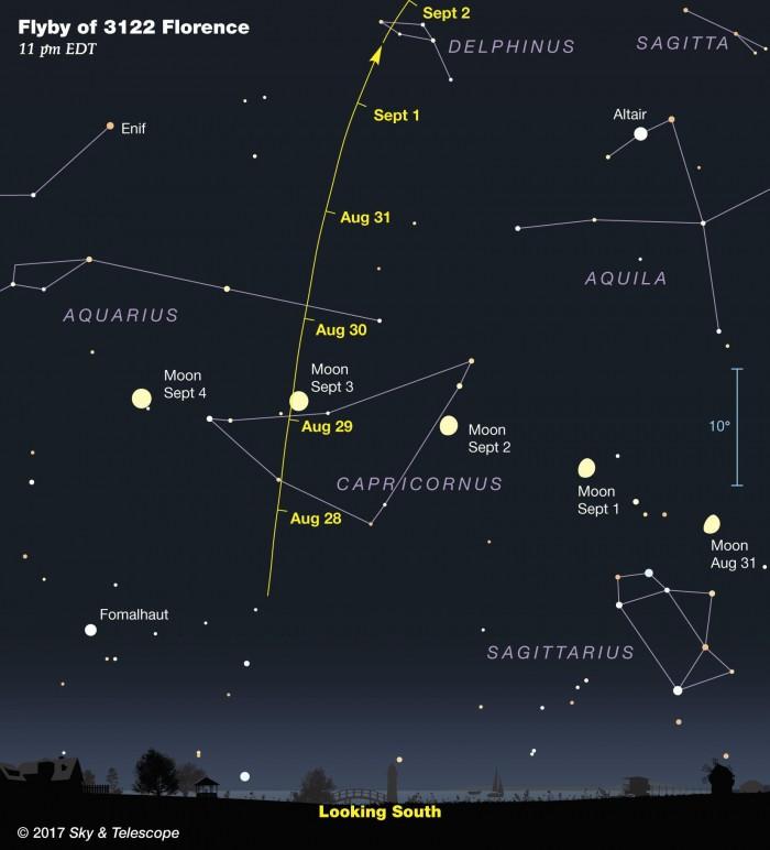 巨型小行星3122 Florence将于9月1日飞过地球