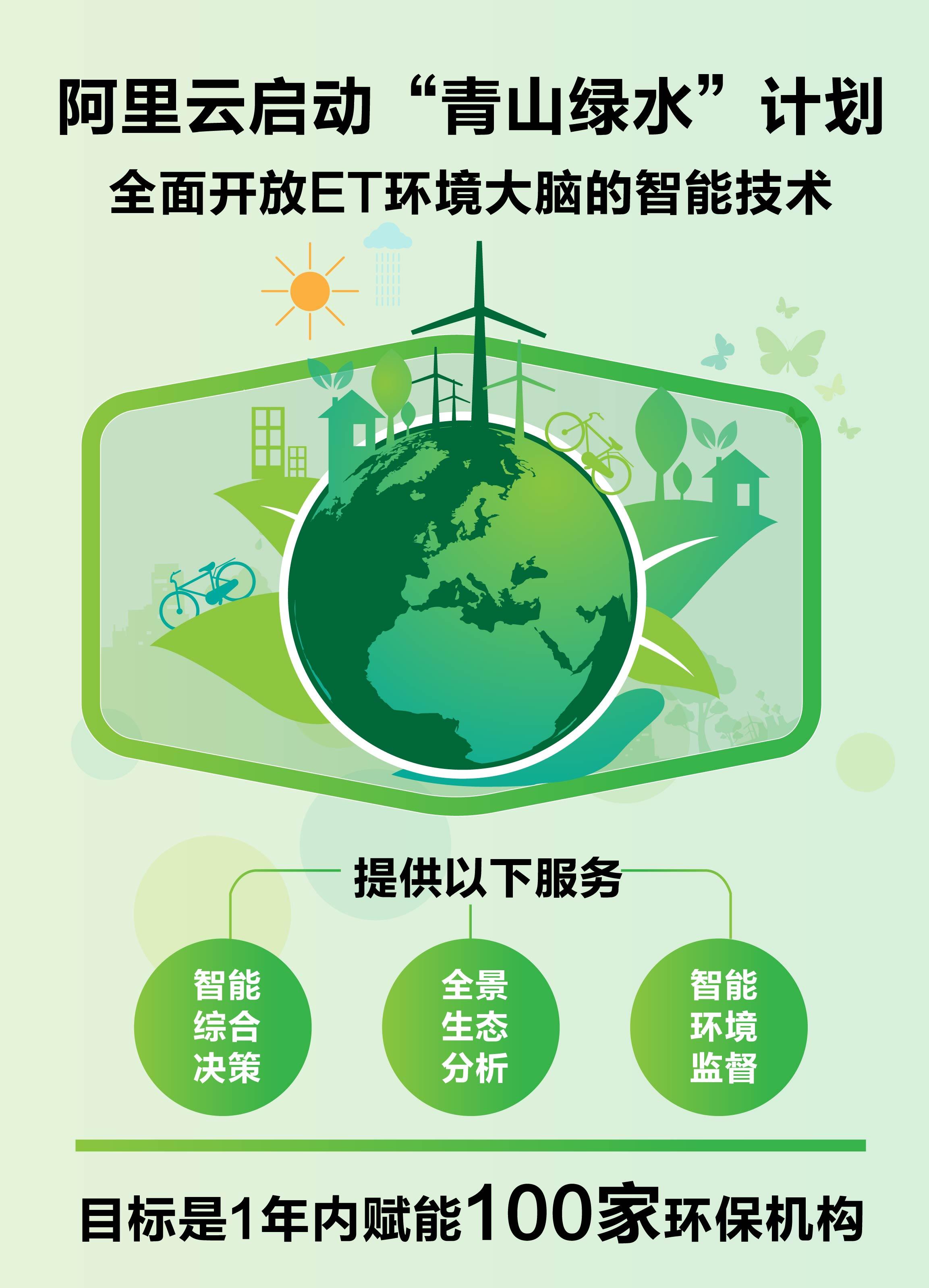 """1年赋能100家环保机构 阿里云推""""青山绿水""""计划"""