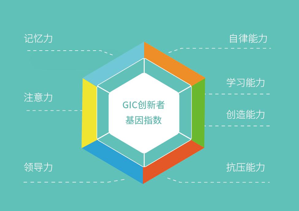 水母基因联合GIC,为全球创新者揭示基因奥秘