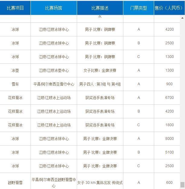 平昌冬奥中国区门票开售 最高8000元最低500元
