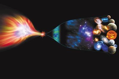 宇宙到底源自大反弹还是大爆炸?看科学家如何争议